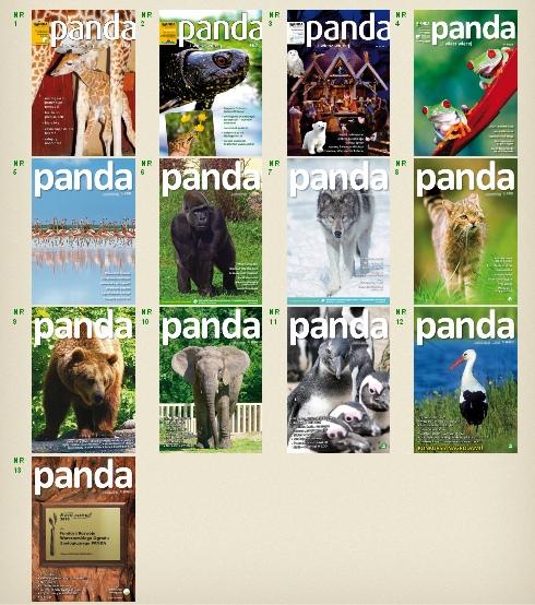 Wszystkie 'pandy'